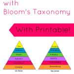 Digging Deeper with Bloom's Taxonomy – With Printable!