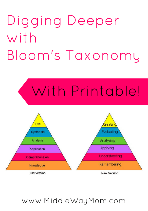 Bloom's Taxonomy Printable for Middle School and High School Students - www.MiddleWayMom.com