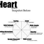 Teen Halaqa: Heart Wheel Journal
