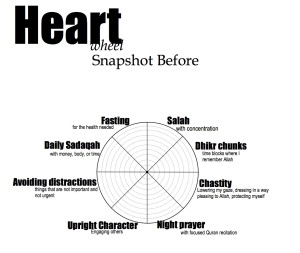 Teen Halaqa: Heart Wheel Journal