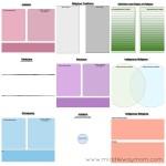 DSST World Religions Study Printable
