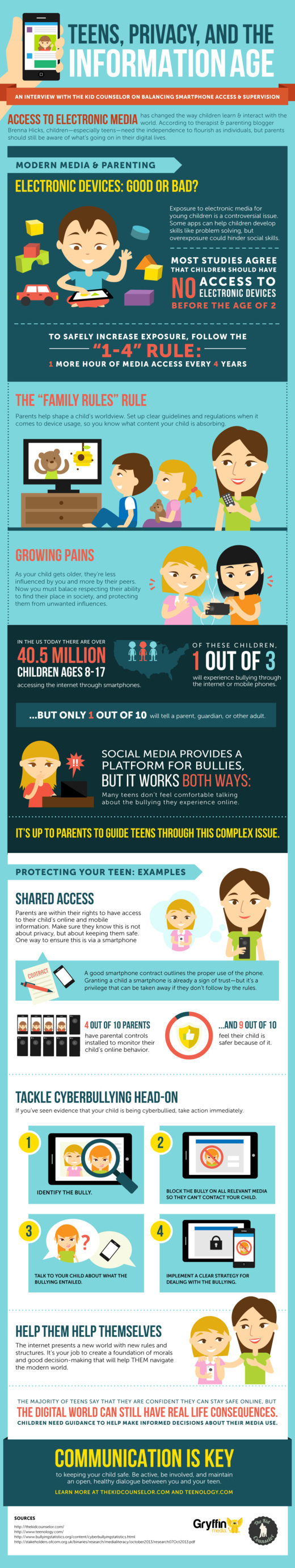 Teen Privacy Online has some important considerations. Should screen time be independent for teens or with some supervision?